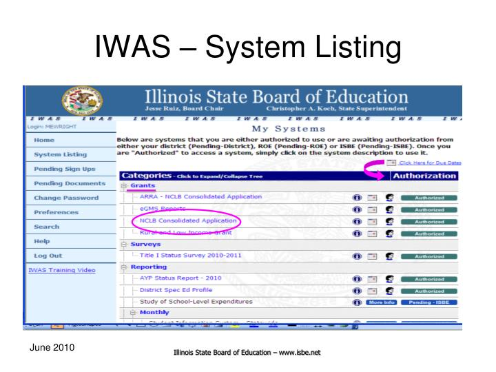 IWAS – System Listing