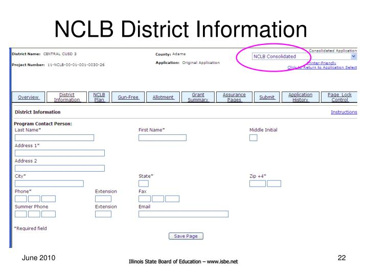 NCLB District Information