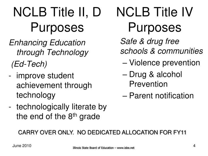 NCLB Title II, D  Purposes