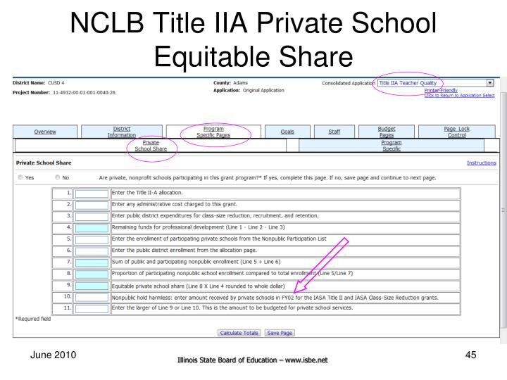 NCLB Title IIA Private School