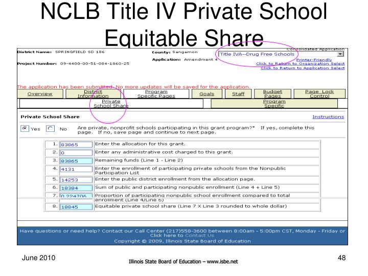 NCLB Title IV Private School Equitable Share