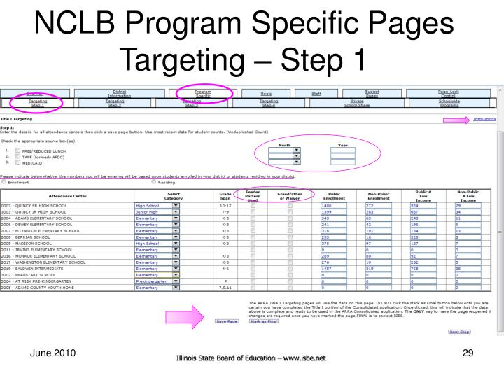 NCLB Program Specific Pages