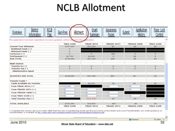 NCLB Allotment