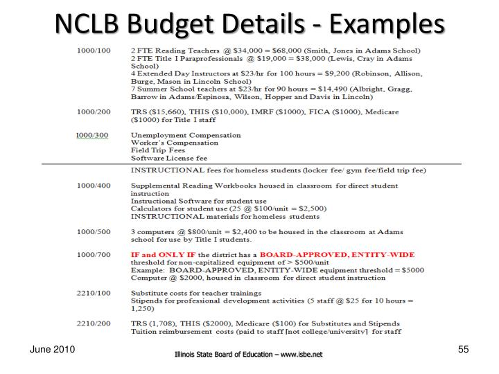 NCLB Budget Details - Examples