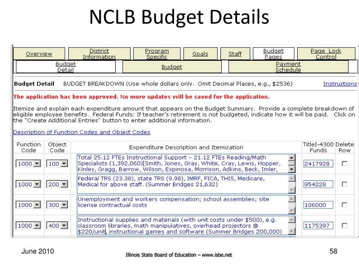 NCLB Budget Details
