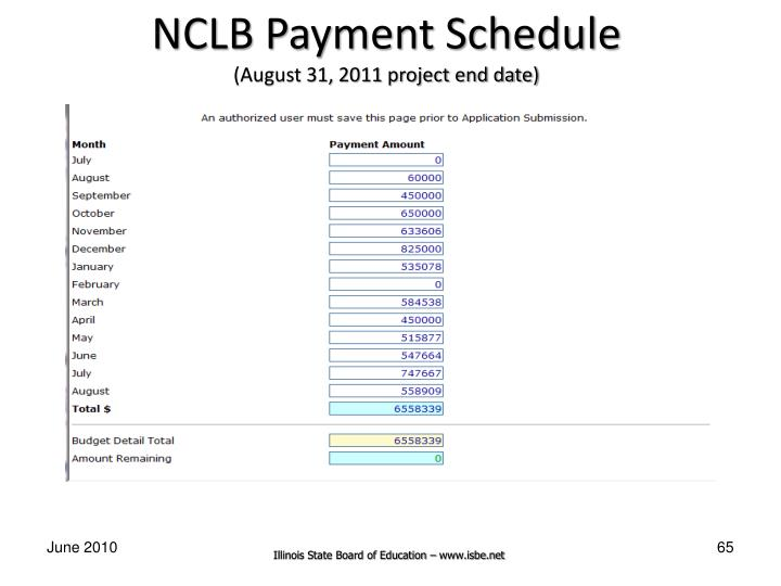 NCLB Payment Schedule