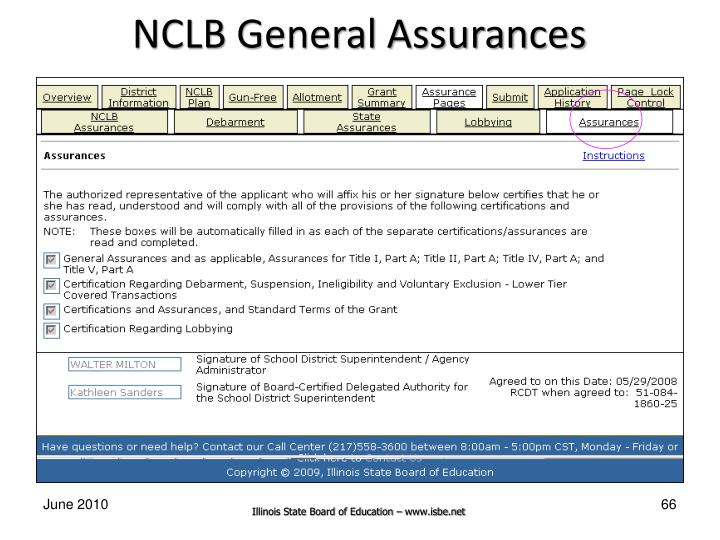 NCLB General Assurances