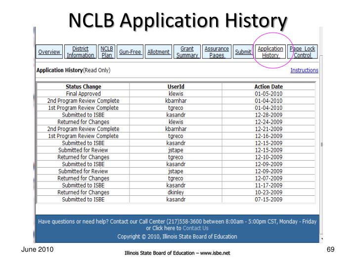 NCLB Application History