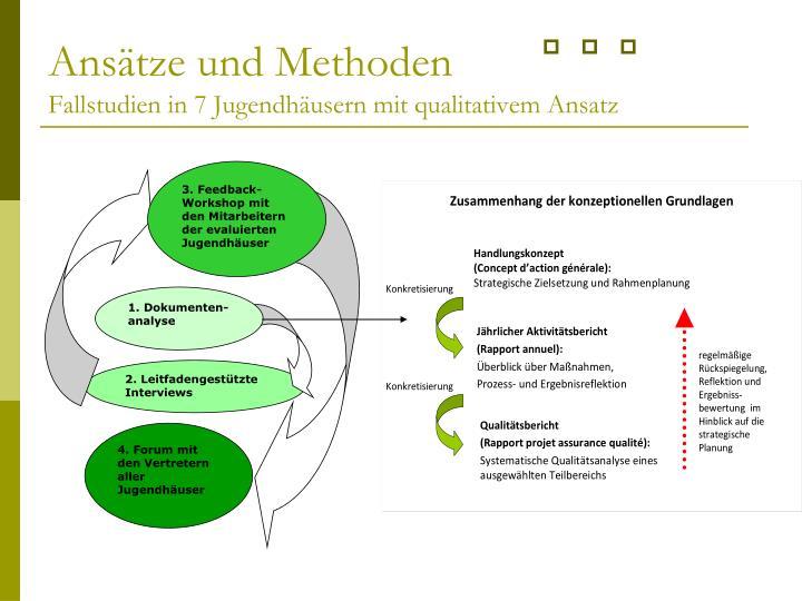 3. Feedback-Workshop mit den Mitarbeitern der evaluierten Jugendhäuser
