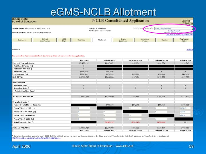 eGMS-NCLB Allotment
