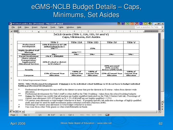 eGMS-NCLB Budget Details – Caps, Minimums, Set Asides