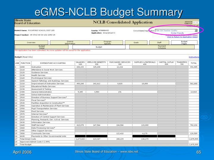 eGMS-NCLB Budget Summary