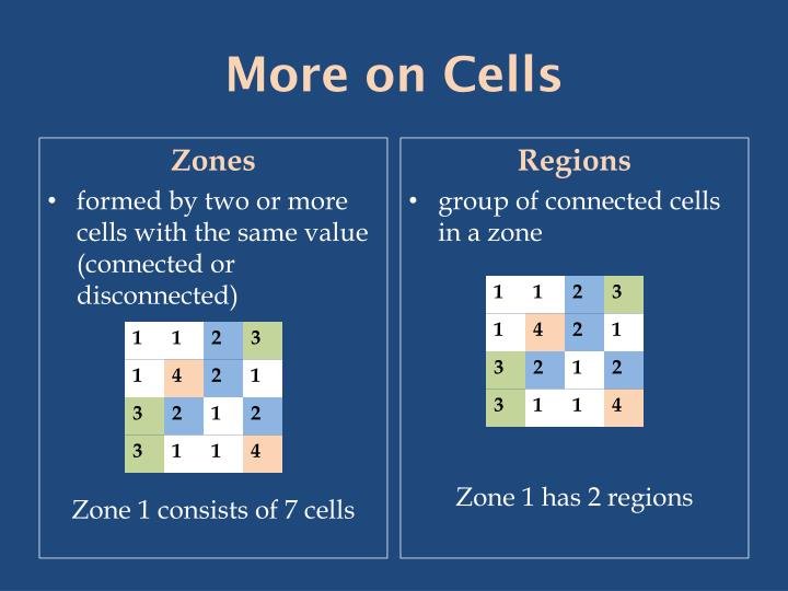 More on Cells