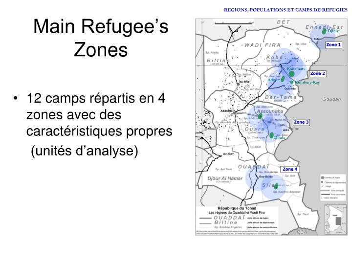 Main Refugee's Zones
