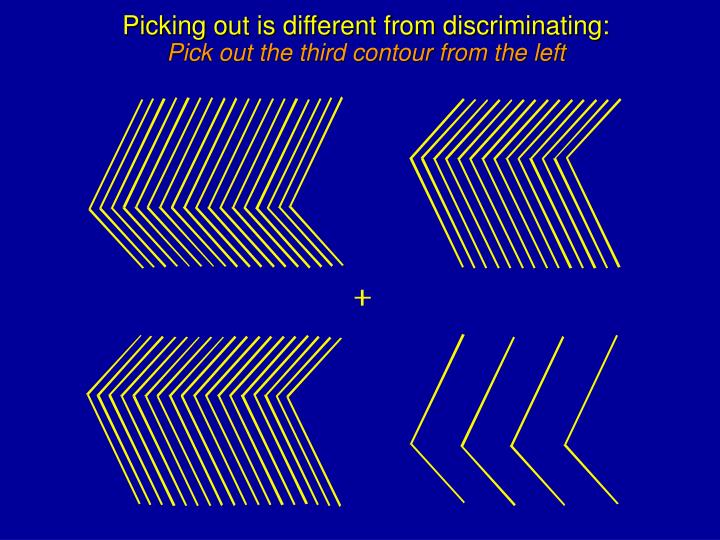Picking out is different from discriminating: