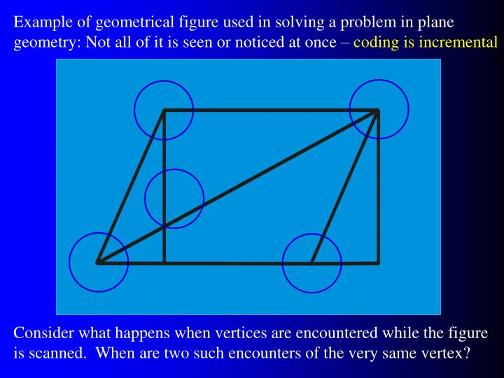 Example of geometrical figure used in solving a problem in plane geometry: Not all of it is seen or noticed at once –