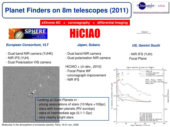 Planet Finders on 8m telescopes (2011)