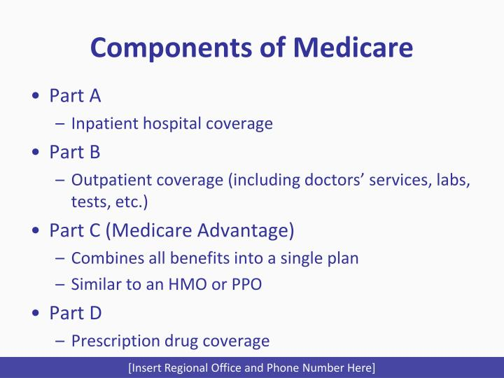 Components of Medicare