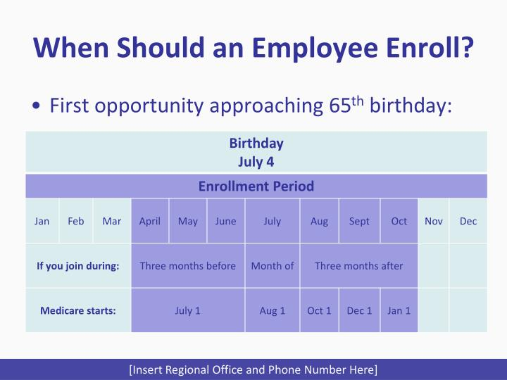 When Should an Employee Enroll?