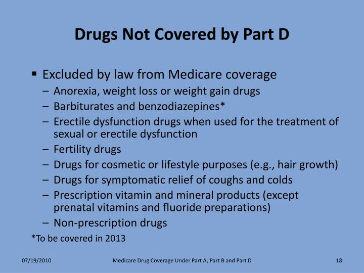 Does medicare part d cover cialis for bph