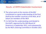 results of crpph stakeholder involvement1