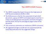 the crpph egir process