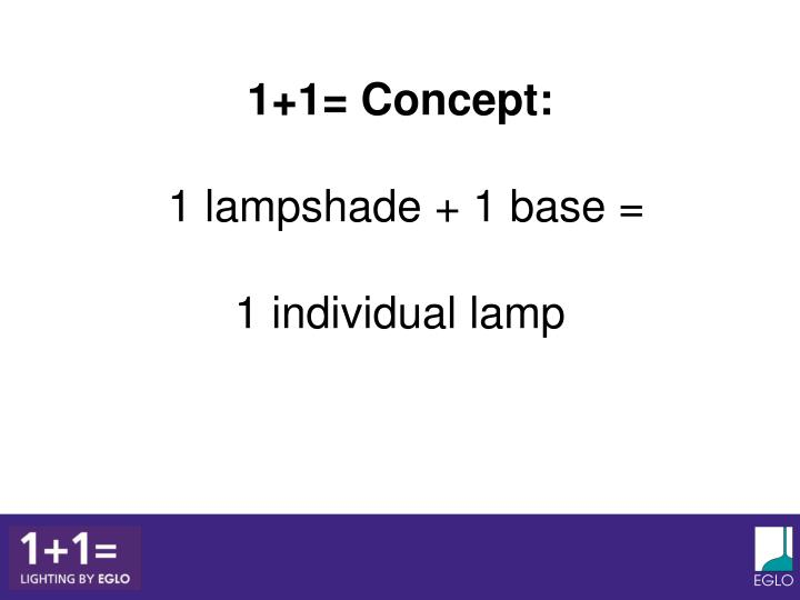 1+1= Concept:
