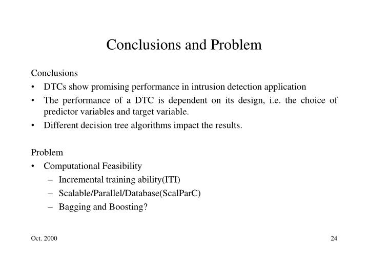 Conclusions and Problem