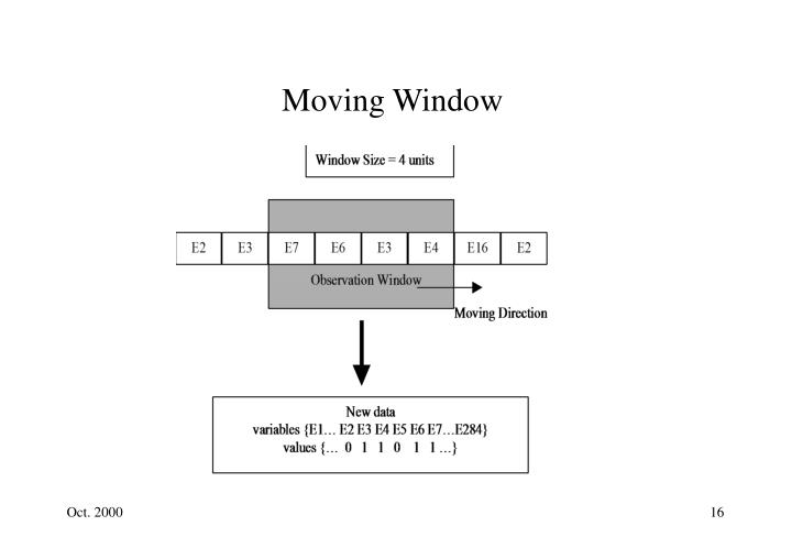 Moving Window