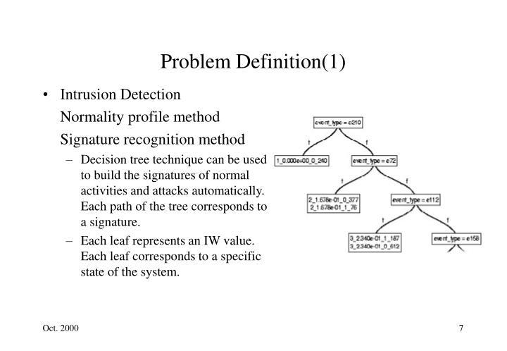 Problem Definition(1)