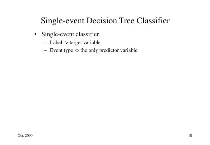 Single-event Decision Tree Classifier