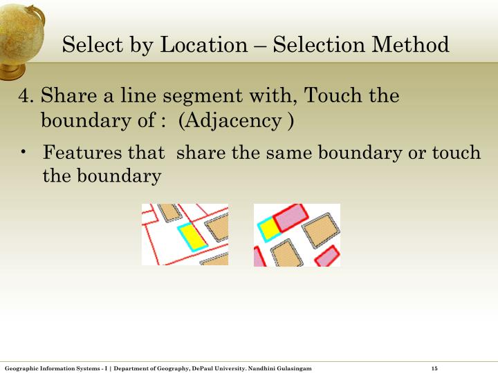 Select by Location – Selection Method
