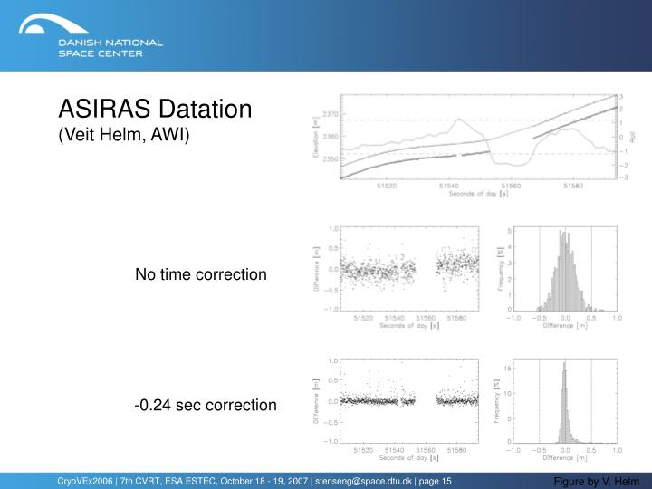 ASIRAS Datation