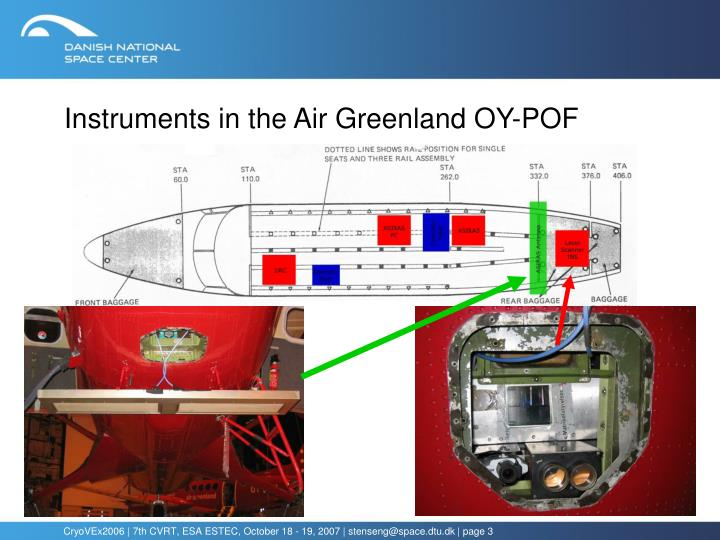 Instruments in the Air Greenland OY-POF