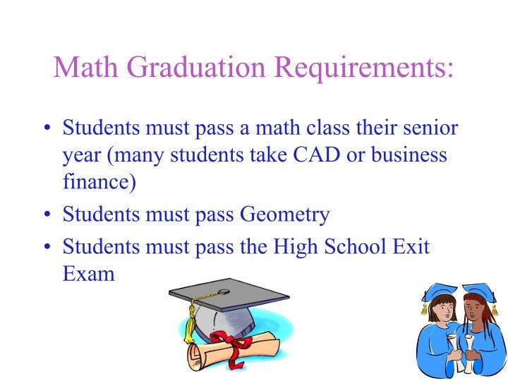 Math Graduation Requirements: