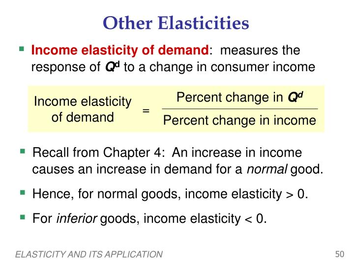 Other Elasticities