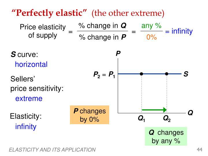 """Perfectly elastic"""
