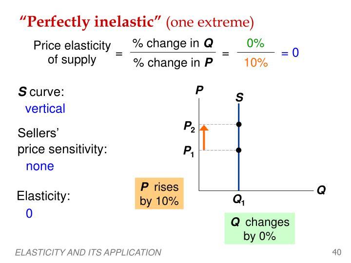 """""""Perfectly inelastic"""""""