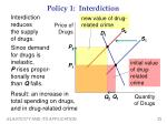 policy 1 interdiction