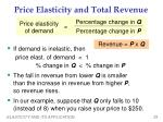 price elasticity and total revenue3