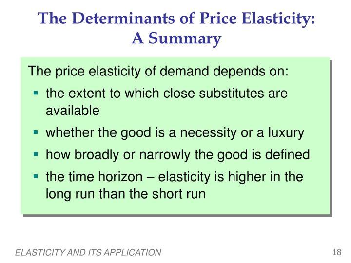 The Determinants of Price Elasticity: