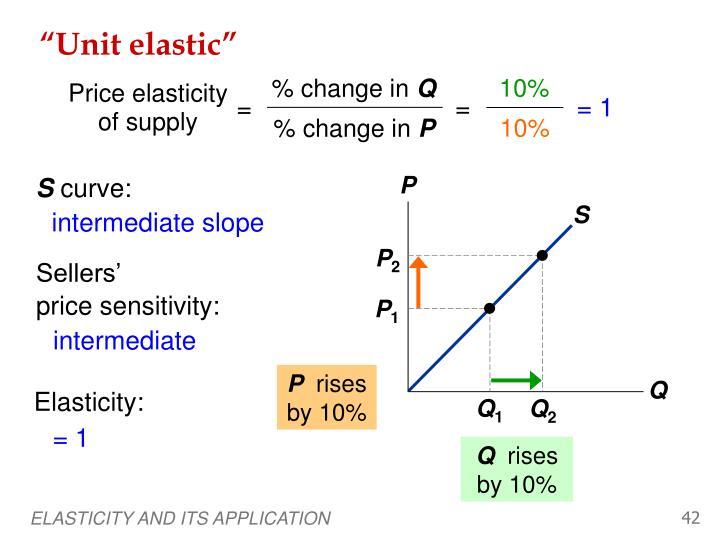 """Unit elastic"""