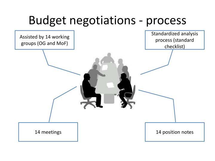 Budget negotiations - process