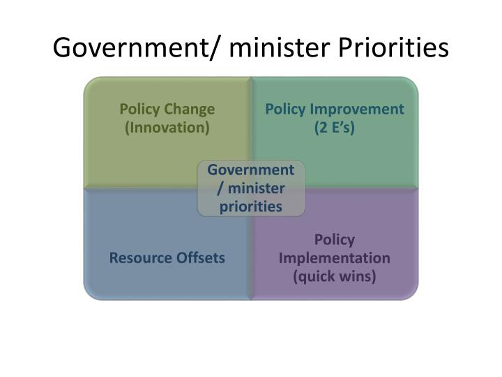 Government/ minister Priorities