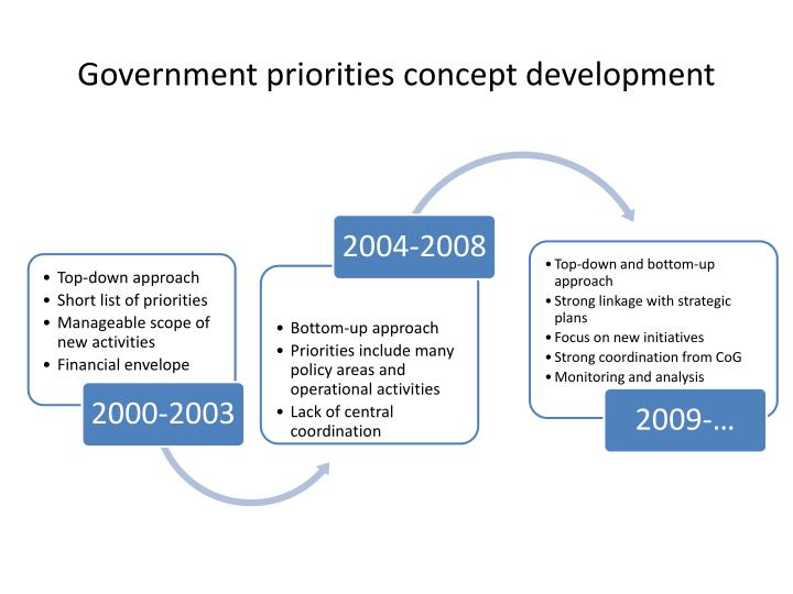 Government priorities concept development