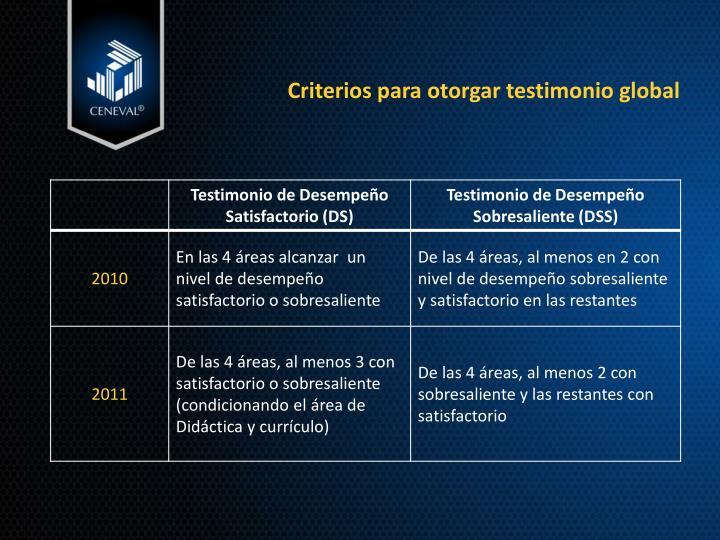 Criterios para otorgar testimonio global