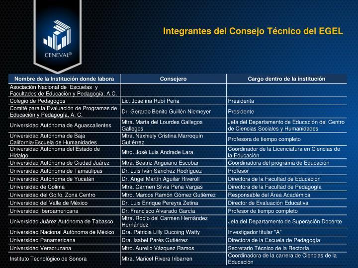 Integrantes del Consejo Técnico