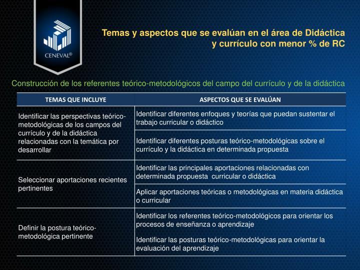 Temas y aspectos que se evalúan en el área de Didáctica