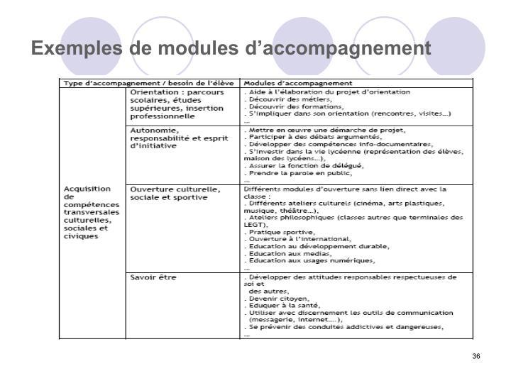 Exemples de modules d'accompagnement
