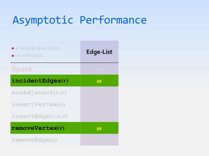 Asymptotic Performance